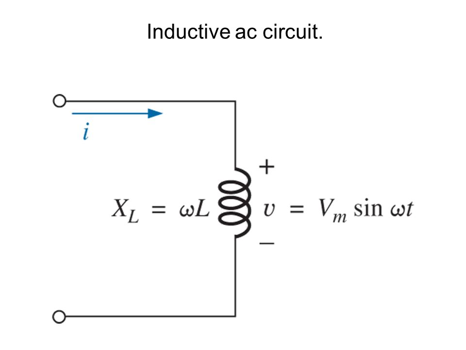 Inductive ac circuit.