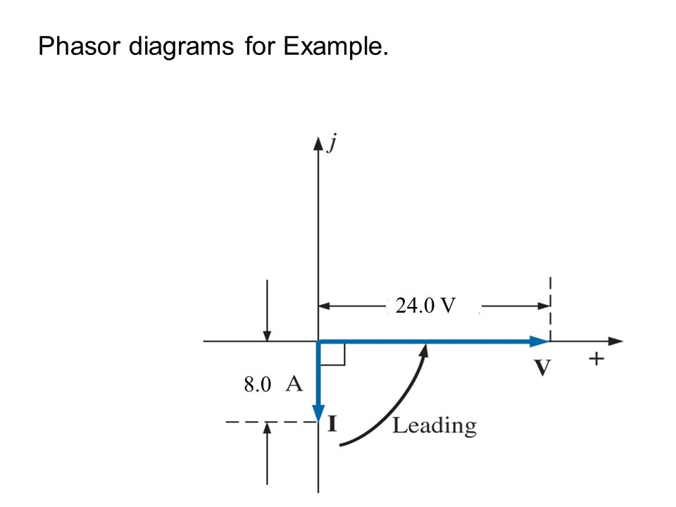Phasor diagrams for Example. 24.0 V 8.0