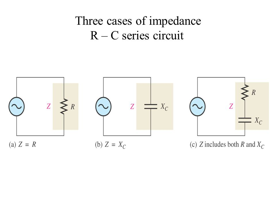 Three cases of impedance R – C series circuit
