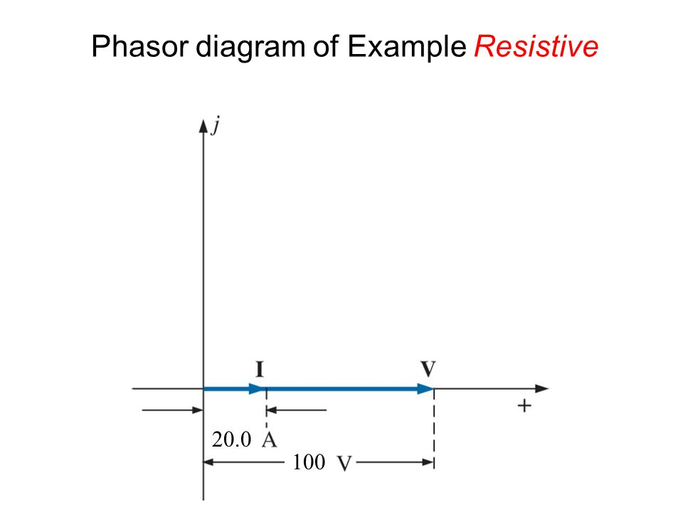 Phase relation of the voltages and current in a series RC circuit.
