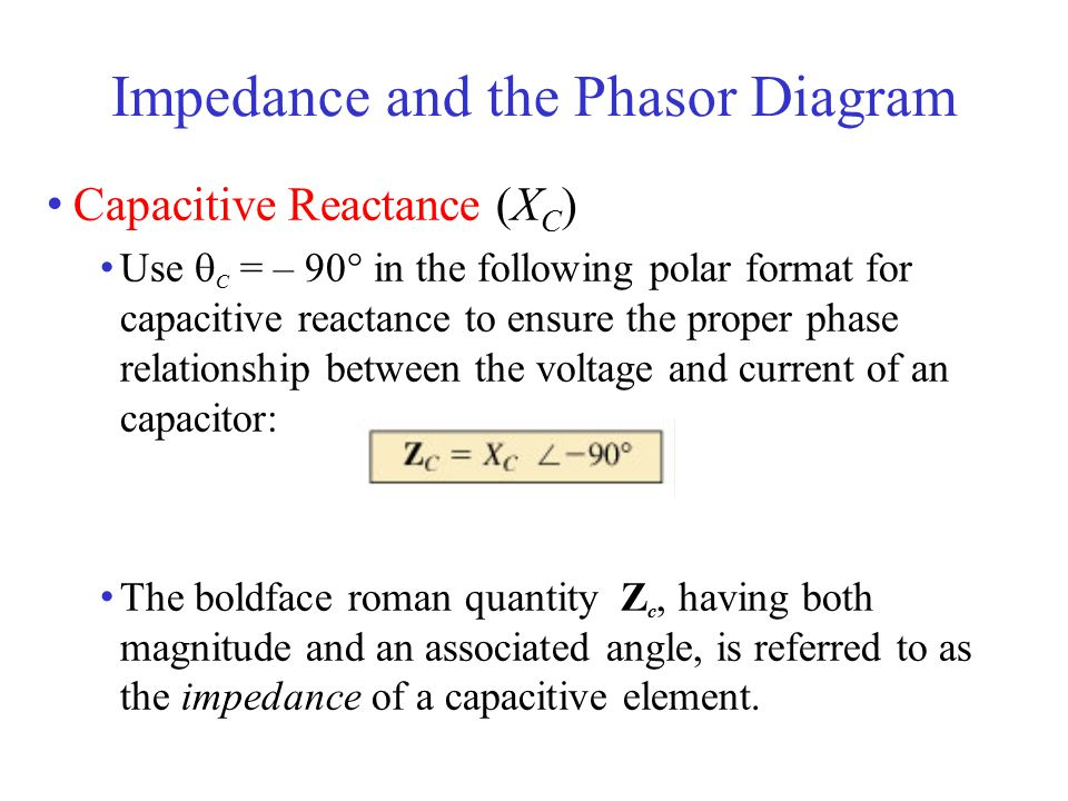 Voltage phasor diagram for the waveforms.