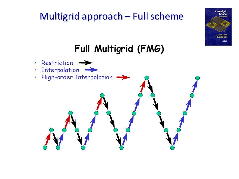 Multigrid approach – Full scheme