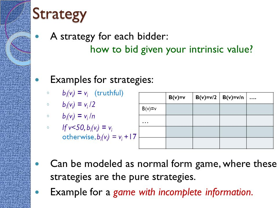 Strategy A strategy for each bidder: how to bid given your intrinsic value.