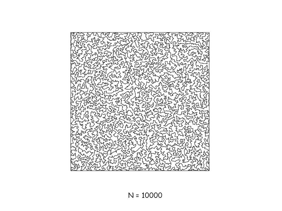 N = 10000