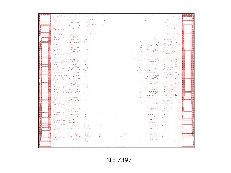N = 7397