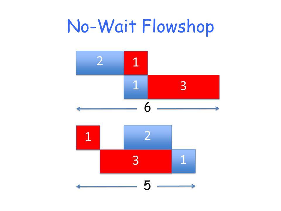 No-Wait Flowshop 2 1 3 1 2 1 3 1 6 5