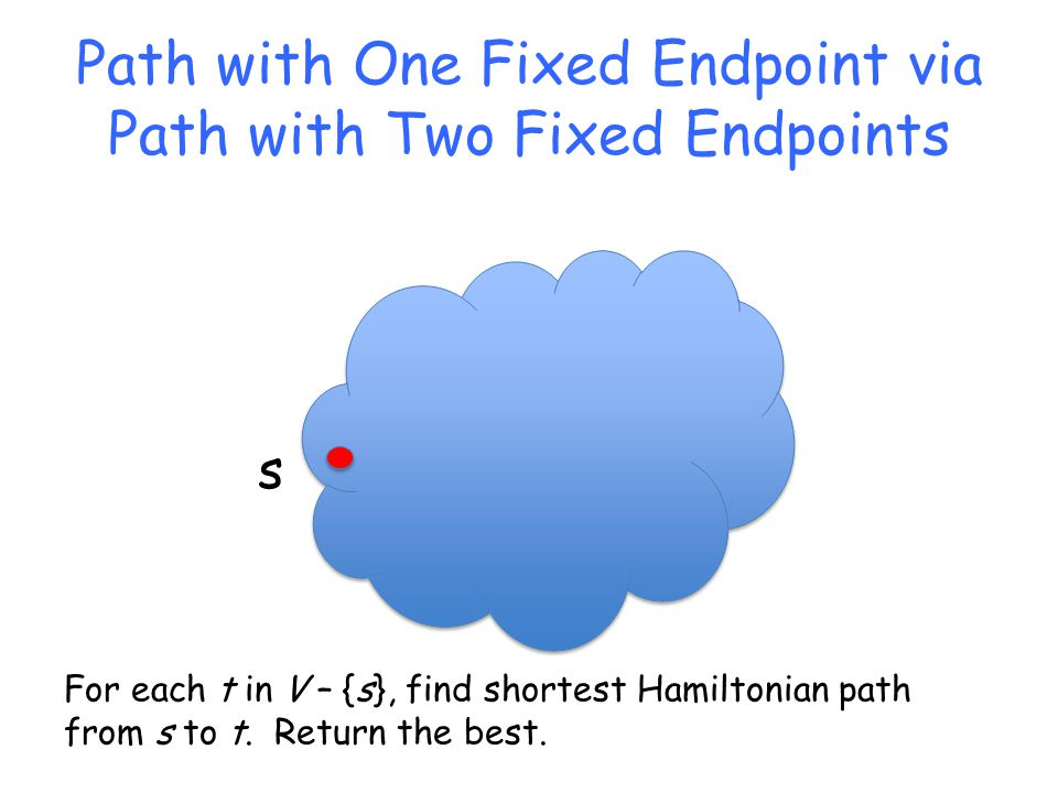 Path with One Fixed Endpoint via Path with Two Fixed Endpoints s For each t in V – {s}, find shortest Hamiltonian path from s to t. Return the best.