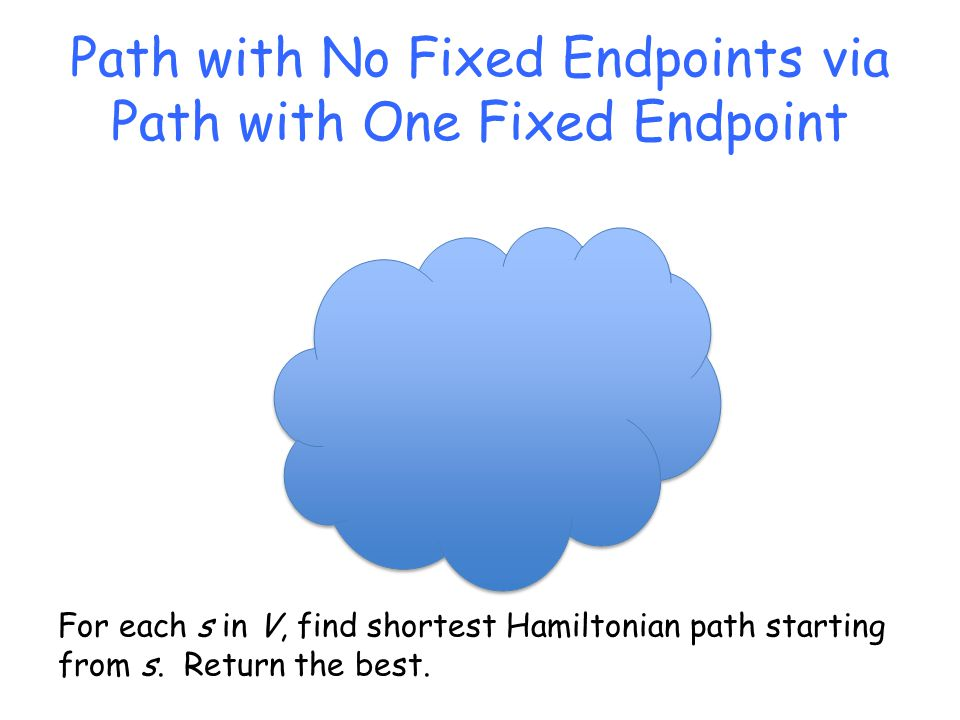 Path with No Fixed Endpoints via Path with One Fixed Endpoint For each s in V, find shortest Hamiltonian path starting from s.