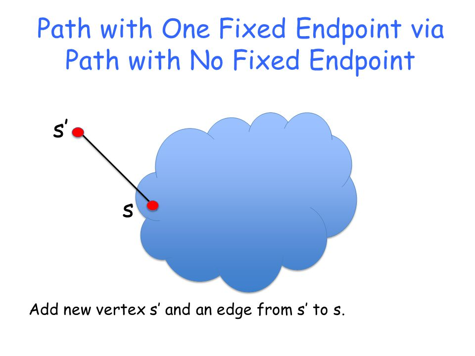 Path with One Fixed Endpoint via Path with No Fixed Endpoint s Add new vertex s' and an edge from s' to s.