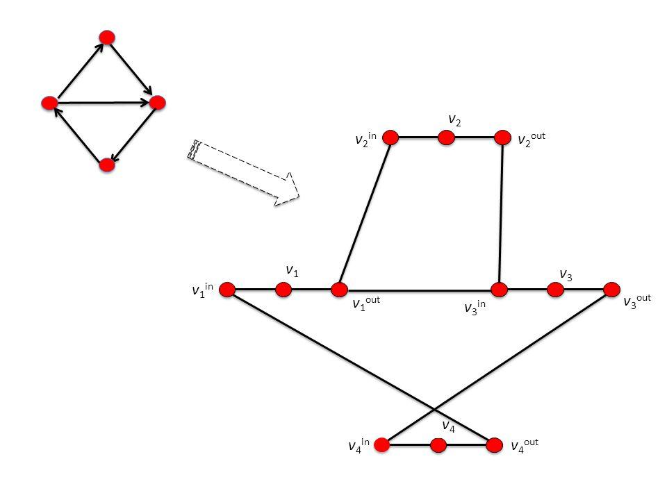 v 3 out v 1 in v 1 out v1v1 v 2 in v 2 out v2v2 v 3 in v3v3 v 4 in v 4 out v4v4