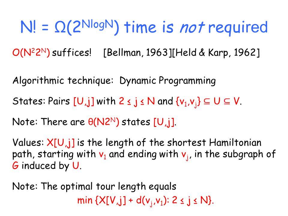 N! = Ω (2 NlogN ) time is not requi red O(N 2 2 N ) suffices! [Bellman, 1963][Held & Karp, 1962] Algorithmic technique: Dynamic Programming States: Pa