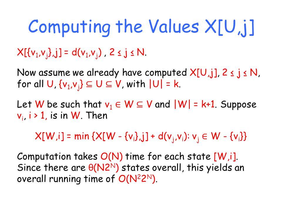 Computing the Values X[U,j] X[{v 1,v j },j] = d(v 1,v j ), 2 ≤ j ≤ N. Now assume we already have computed X[U,j], 2 ≤ j ≤ N, for all U, {v 1,v j } ⊆ U