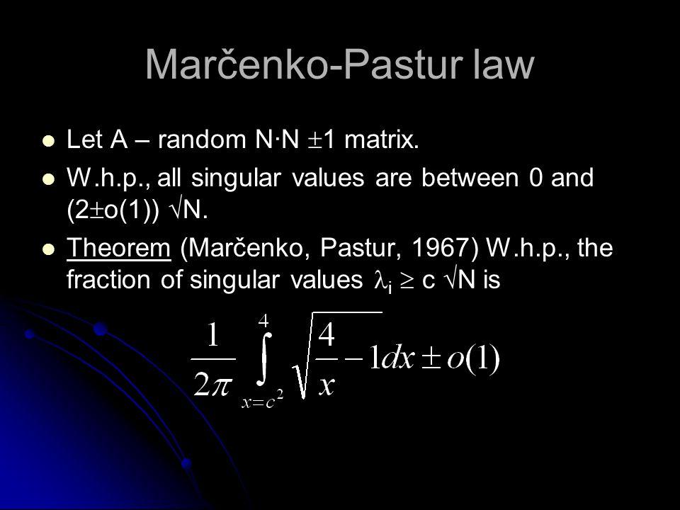 Marčenko-Pastur law Let A – random N·N  1 matrix.