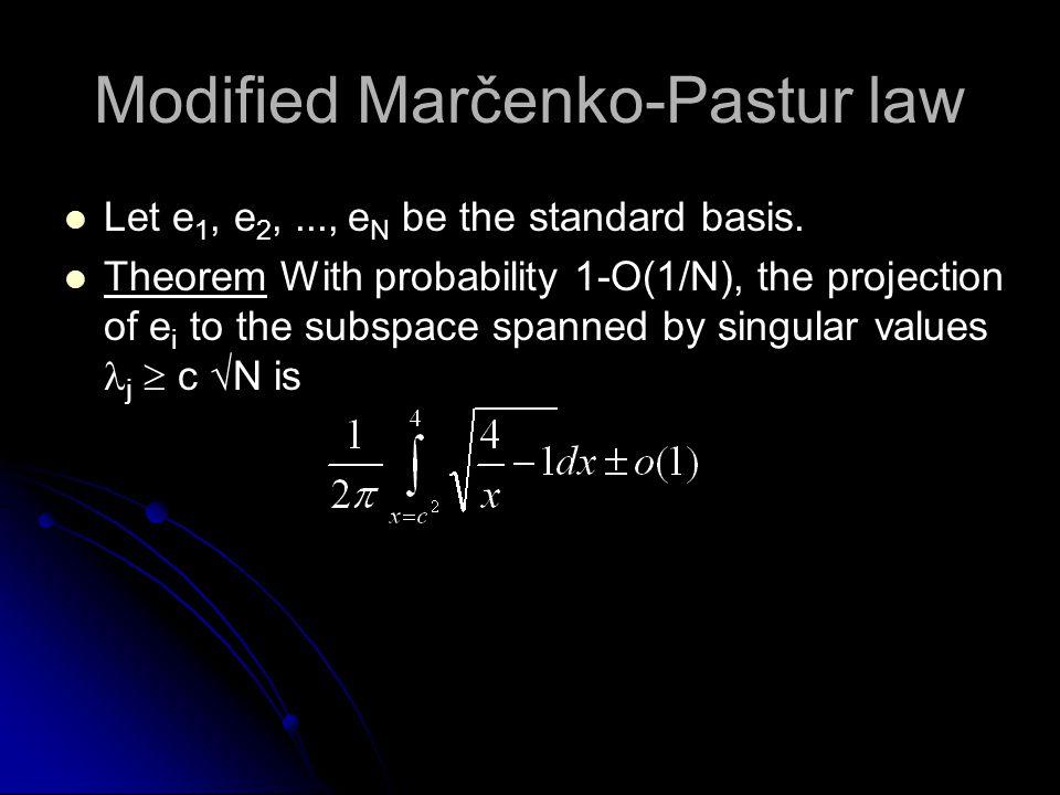 Modified Marčenko-Pastur law Let e 1, e 2,..., e N be the standard basis.