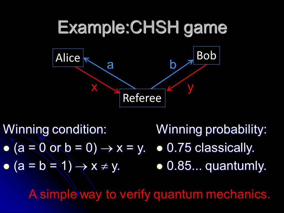 Example:CHSH game Winning condition: (a = 0 or b = 0)  x = y.