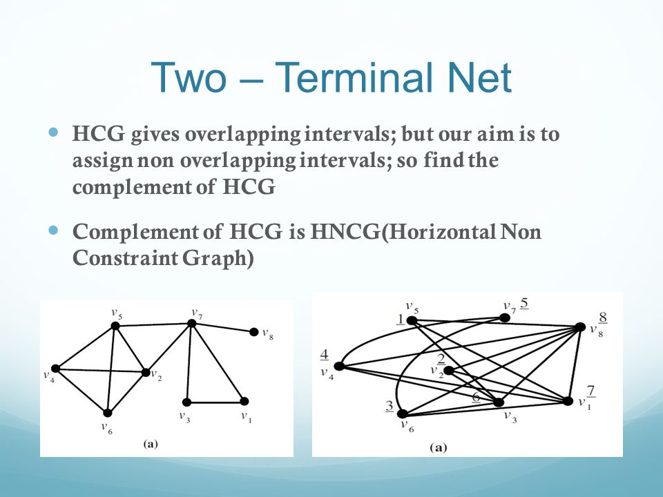 Two – Terminal Net HCG gives overlapping intervals; but our aim is to assign non overlapping intervals; so find the complement of HCG Complement of HCG is HNCG(Horizontal Non Constraint Graph)
