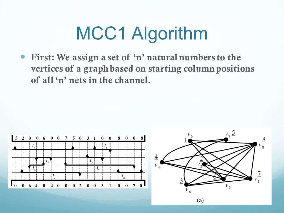 MCC1 Algorithm First: We assign a set of 'n' natural numbers to the vertices of a graph based on starting column positions of all 'n' nets in the channel.