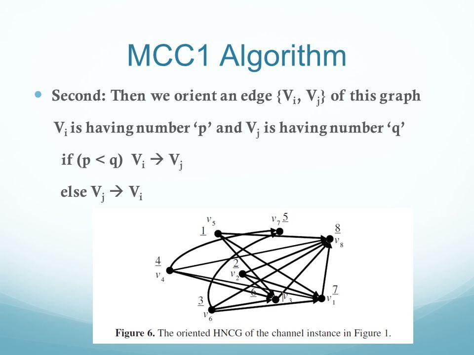 MCC1 Algorithm Second: Then we orient an edge {V i, V j } of this graph V i is having number 'p' and V j is having number 'q' if (p < q) V i  V j else V j  V i