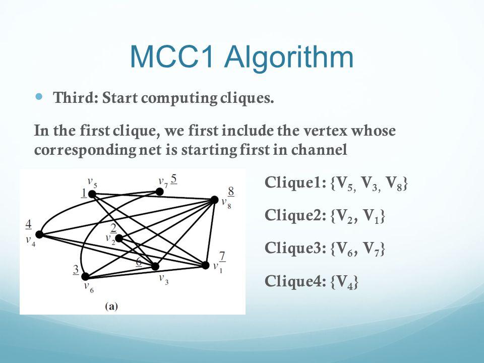 MCC1 Algorithm Third: Start computing cliques.