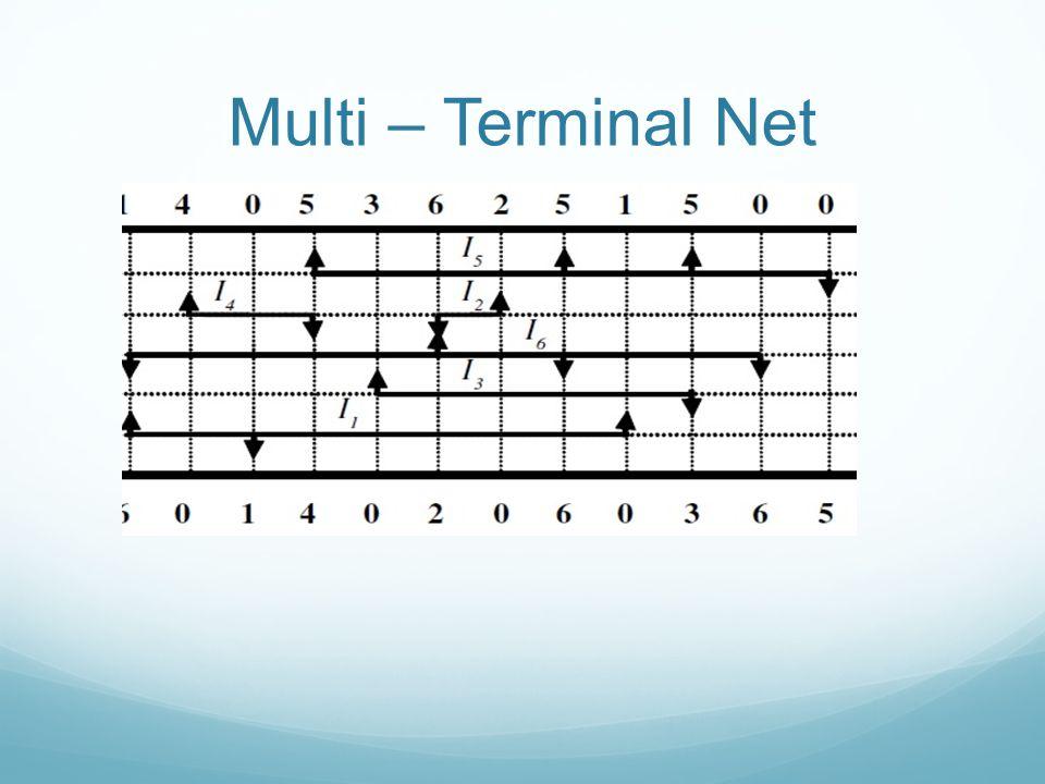 Multi – Terminal Net