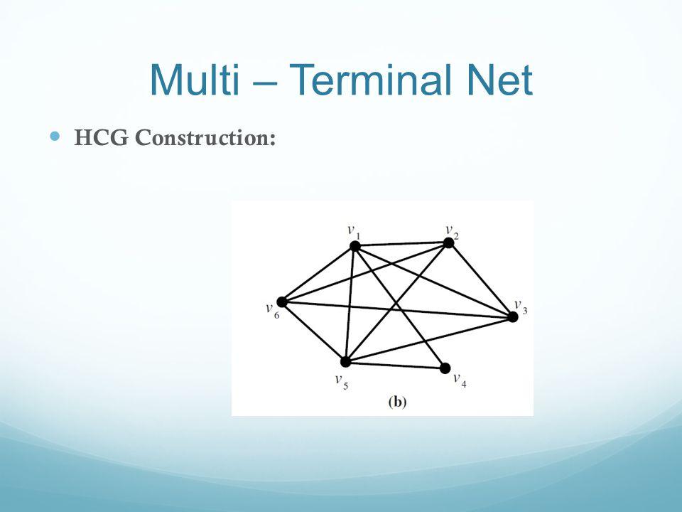 HCG Construction: