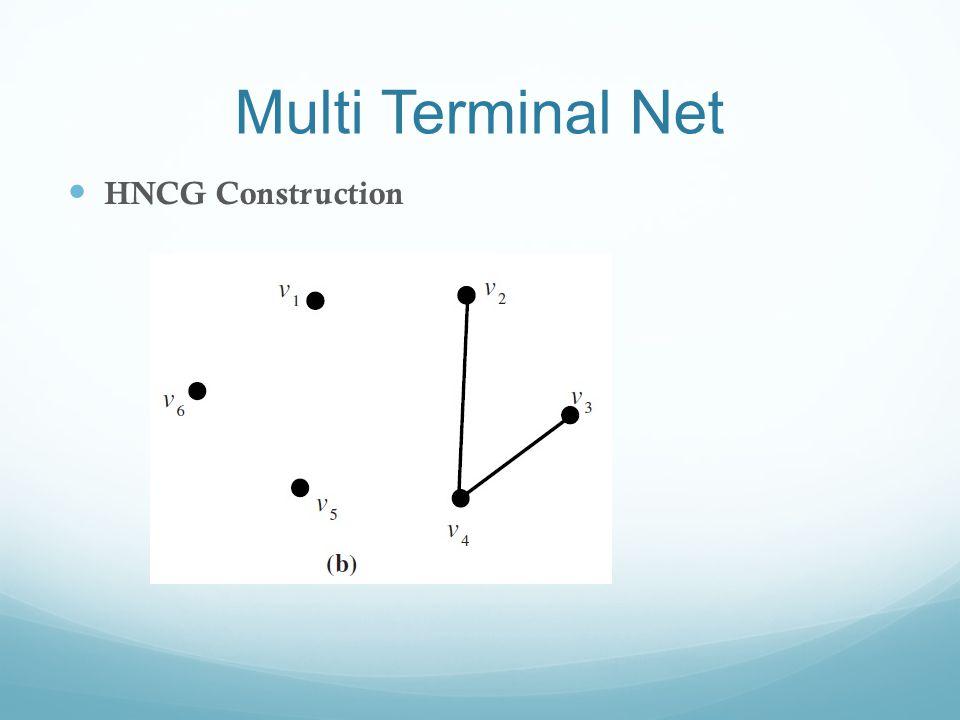 Multi Terminal Net HNCG Construction