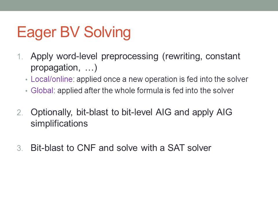 (define-fun v4 () ( BitVec 2) (bvadd v3 (_ bv0 2))) Eager BV Solving Example SMT Engine (declare-fun v1 () ( BitVec 2)) v1v1 (declare-fun v2 () ( BitVec 2)) v2v2 v 3 : bvadd (define-fun v3 () ( BitVec 2) (bvadd v1 v2)) v 3,v 4 : bvadd (assert (v4 (_ bv0 2)) 0 (check-sat) SAT Engine SAT.