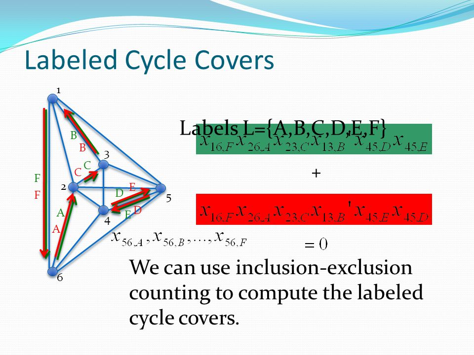 Labeled Cycle Covers We can use inclusion-exclusion counting to compute the labeled cycle covers. 4 2 3 5 6 B E A D F C E D B C A F + 1 Labels L={A,B,