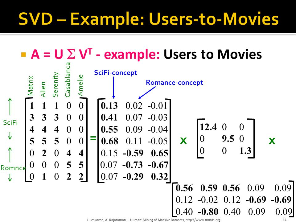  A = U  V T - example: Users to Movies J. Leskovec, A.