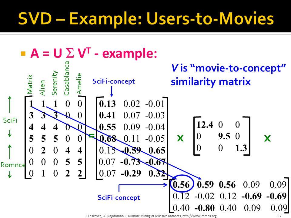  A = U  V T - example: J. Leskovec, A. Rajaraman, J.