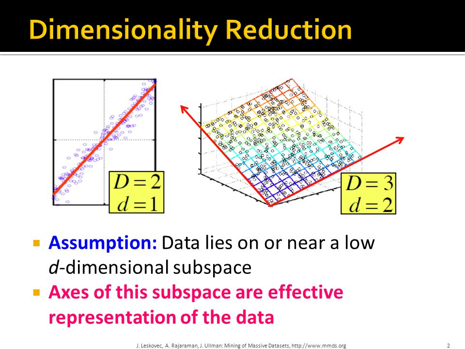  Assumption: Data lies on or near a low d-dimensional subspace  Axes of this subspace are effective representation of the data J.