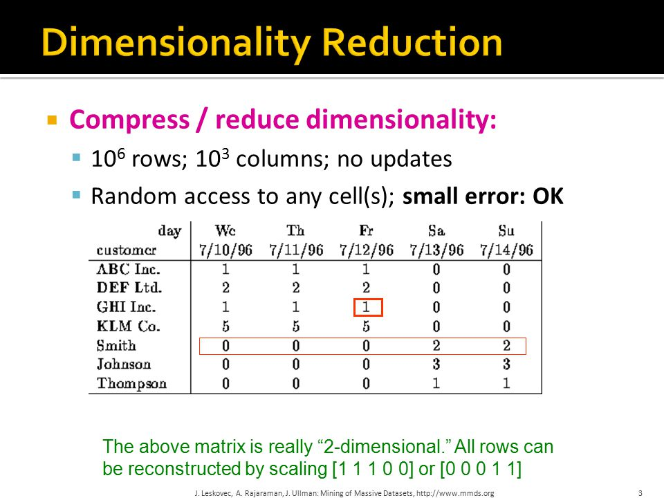  Compress / reduce dimensionality:  10 6 rows; 10 3 columns; no updates  Random access to any cell(s); small error: OK J.