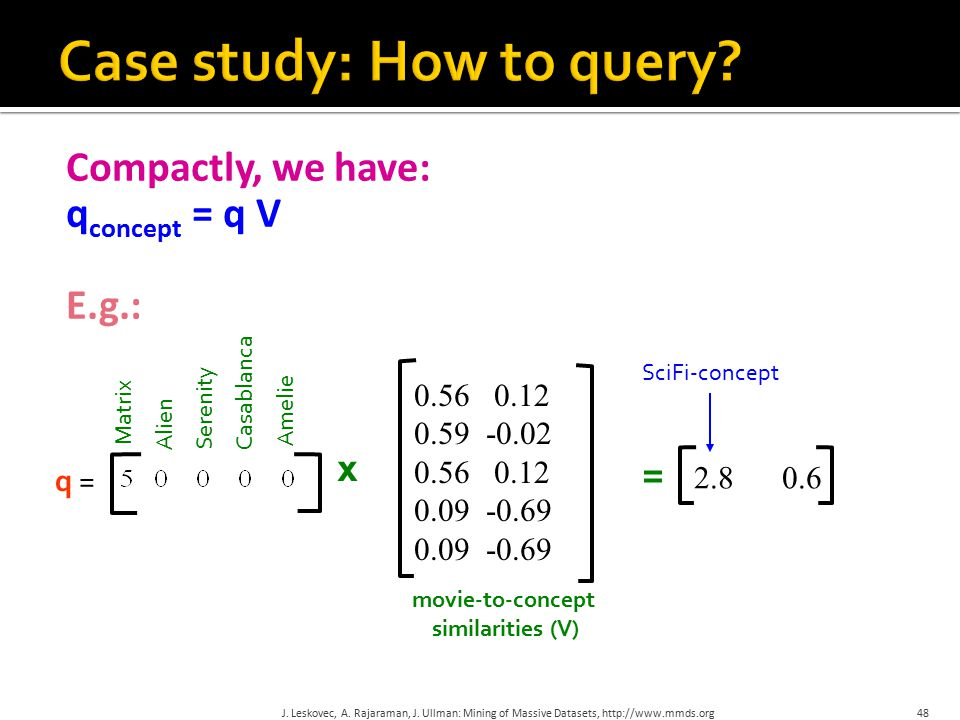 Compactly, we have: q concept = q V E.g.: J. Leskovec, A.
