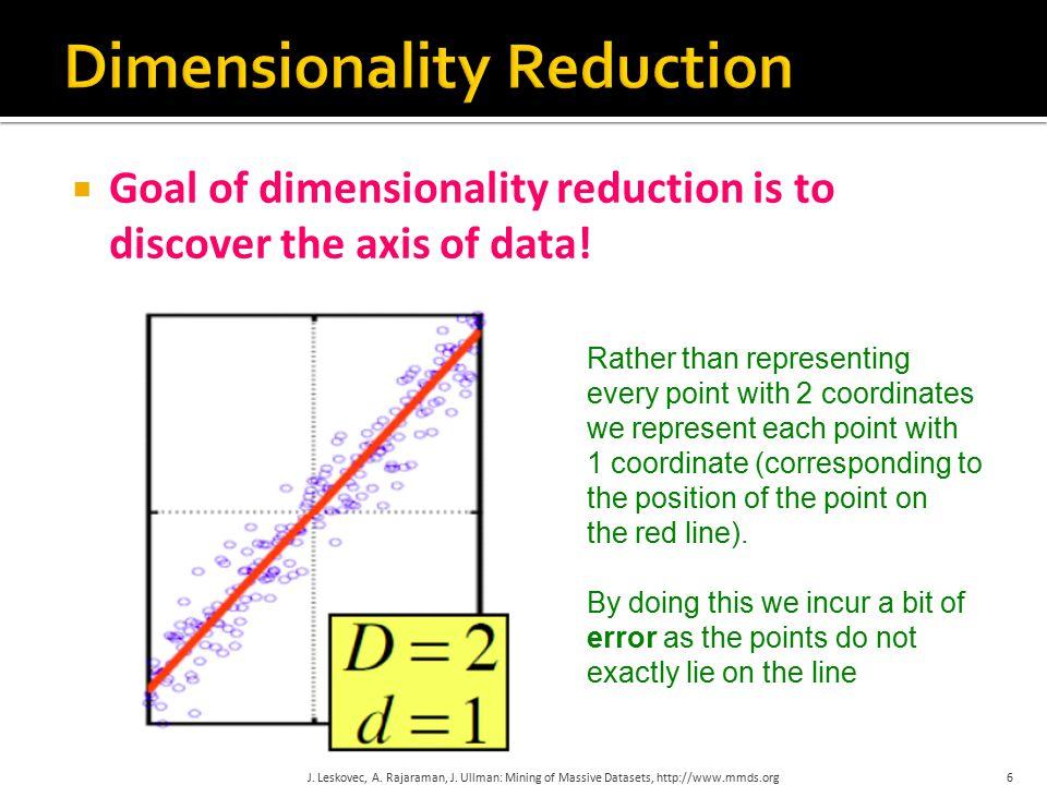 Equivalent: 'spectral decomposition' of the matrix J.
