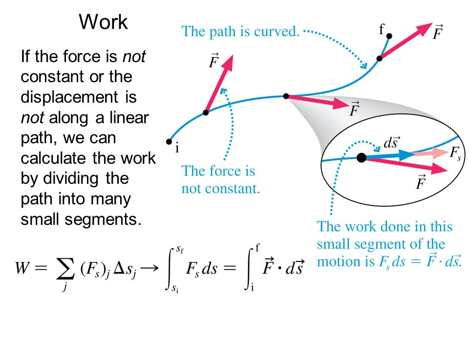 Work If the force is not constant or the displacement is not along a linear path, we can calculate the work by dividing the path into many small segme