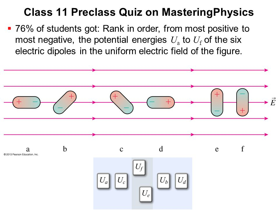 Class 11 Preclass Quiz on MasteringPhysics  76% of students got: Rank in order, from most positive to most negative, the potential energies U a to U
