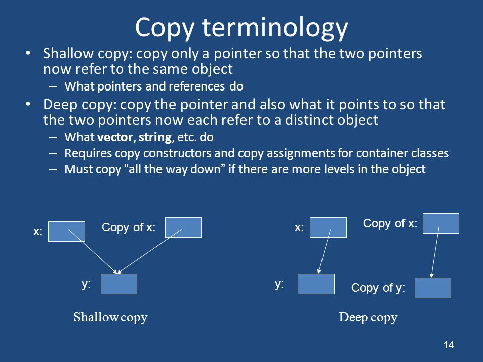 Copy terminology Shallow copy: copy only a pointer so that the two pointers now refer to the same object – What pointers and references do Deep copy: copy the pointer and also what it points to so that the two pointers now each refer to a distinct object – What vector, string, etc.