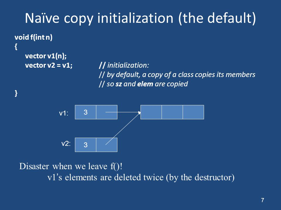 Naïve copy initialization (the default) void f(int n) { vector v1(n); vector v2 = v1; // initialization: // by default, a copy of a class copies its members // so sz and elem are copied } 7 3 3 v1: v2: Disaster when we leave f().