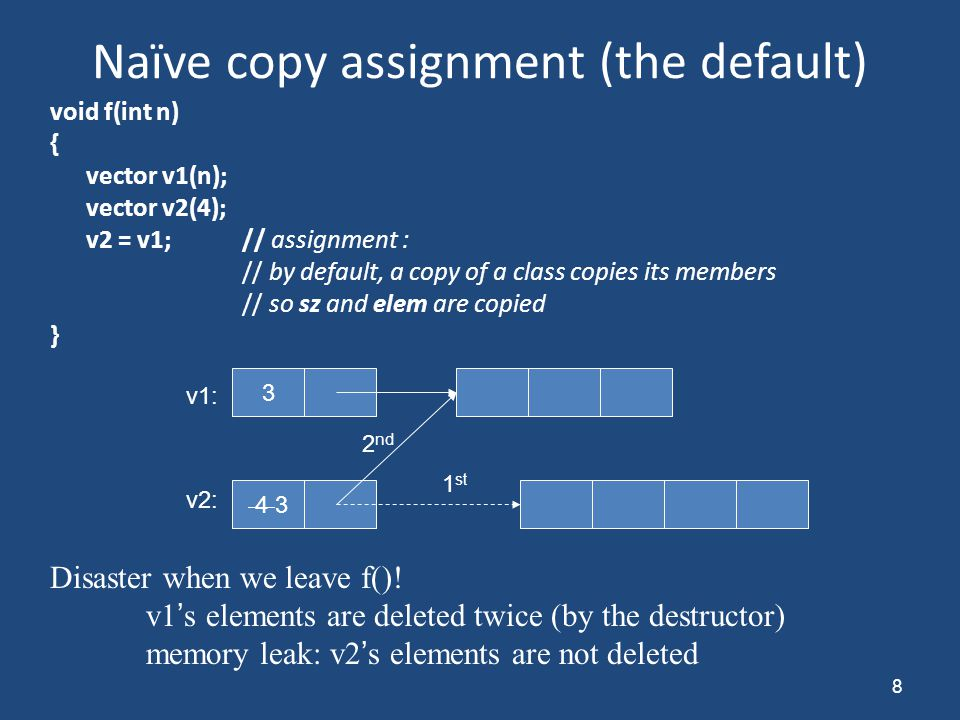 Naïve copy assignment (the default) void f(int n) { vector v1(n); vector v2(4); v2 = v1;// assignment : // by default, a copy of a class copies its members // so sz and elem are copied } 8 3 4 3 v1: v2: Disaster when we leave f().
