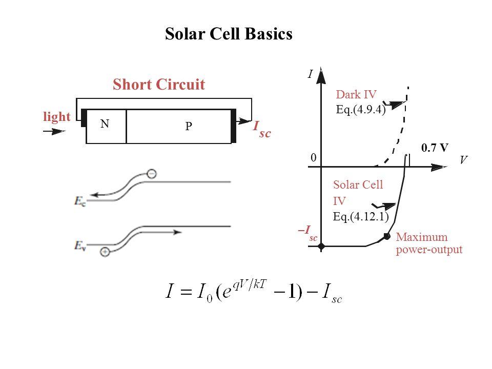 Solar Cell Basics V 0.7 V –I sc Maximum power-output Solar Cell IV I Dark IV 0 Eq.(4.9.4) Eq.(4.12.1) N P - Short Circuit light I sc + (a) E c E v