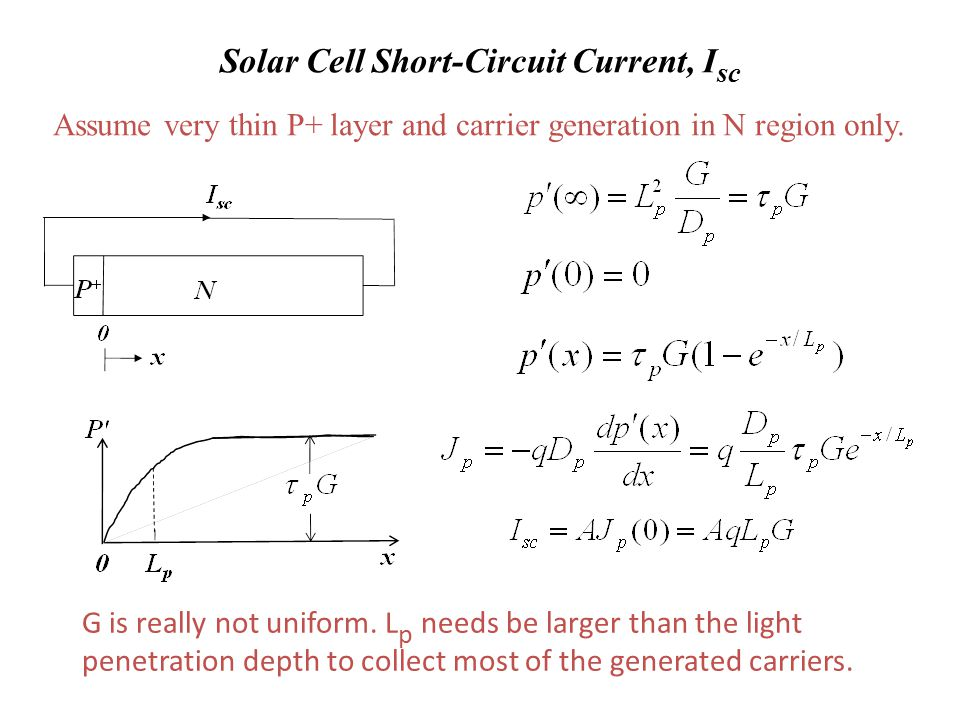 Solar Cell Short-Circuit Current, I sc Assume very thin P+ layer and carrier generation in N region only.