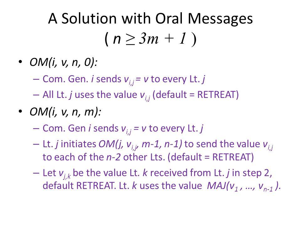 A Solution with Oral Messages ( n ≥ 3m + 1 ) OM(i, v, n, 0): – Com. Gen. i sends v i,j = v to every Lt. j – All Lt. j uses the value v i,j (default =