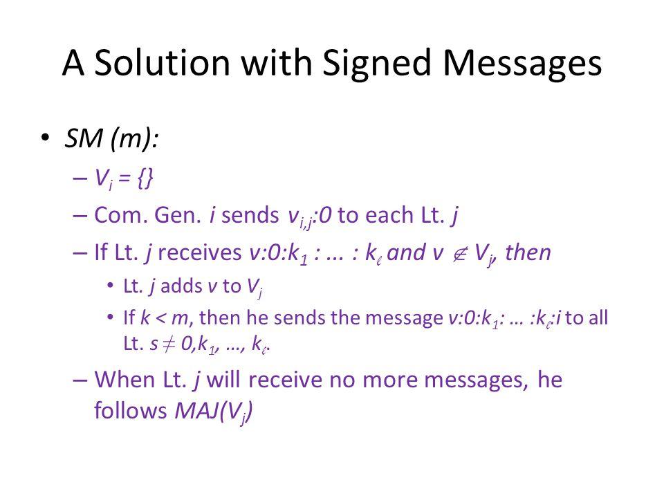 A Solution with Signed Messages SM (m): – V i = {} – Com. Gen. i sends v i,j :0 to each Lt. j – If Lt. j receives v:0:k 1 :... : k l and v  V j, then