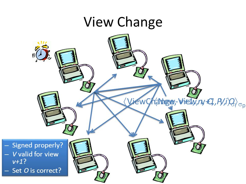 – Signed properly? – V valid for view v+1? – Set O is correct? View Change  ViewChange, v+1, n, C, P, i   i  New-View, v+1, V, O   p