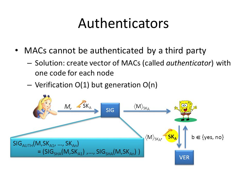 Authenticators MACs cannot be authenticated by a third party – Solution: create vector of MACs (called authenticator) with one code for each node – Verification O(1) but generation O(n) SK A VER SK A M,  M  SK A  M  SK A,b  {yes, no} SIG AUTH (M,SK A1, …, SK An ) = (SIG SHA (M,SK A1 ),…, SIG SHA (M,SK An ) ) SIG AUTH (M,SK A1, …, SK An ) = (SIG SHA (M,SK A1 ),…, SIG SHA (M,SK An ) ) SIG
