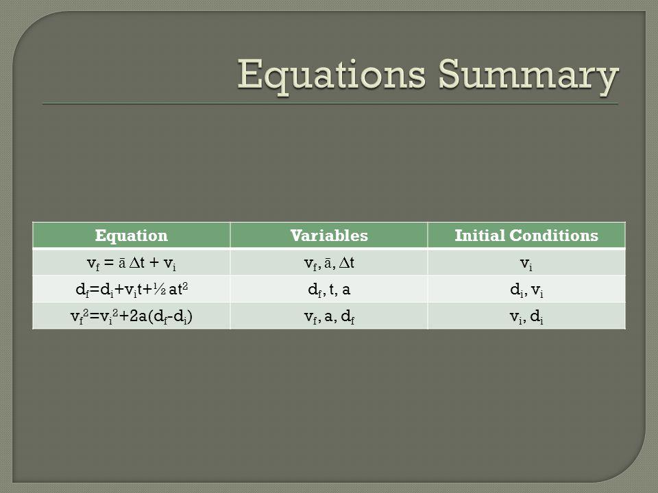EquationVariablesInitial Conditions v f = ā  t + v i v f, ā,  t vivi d f =d i +v i t+½at 2 d f, t, ad i, v i v f 2 =v i 2 +2a(d f -d i )v f, a, d f v i, d i