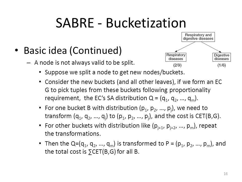 SABRE - Bucketization Basic idea (Continued) – A node is not always valid to be split. Suppose we split a node to get new nodes/buckets. Consider the