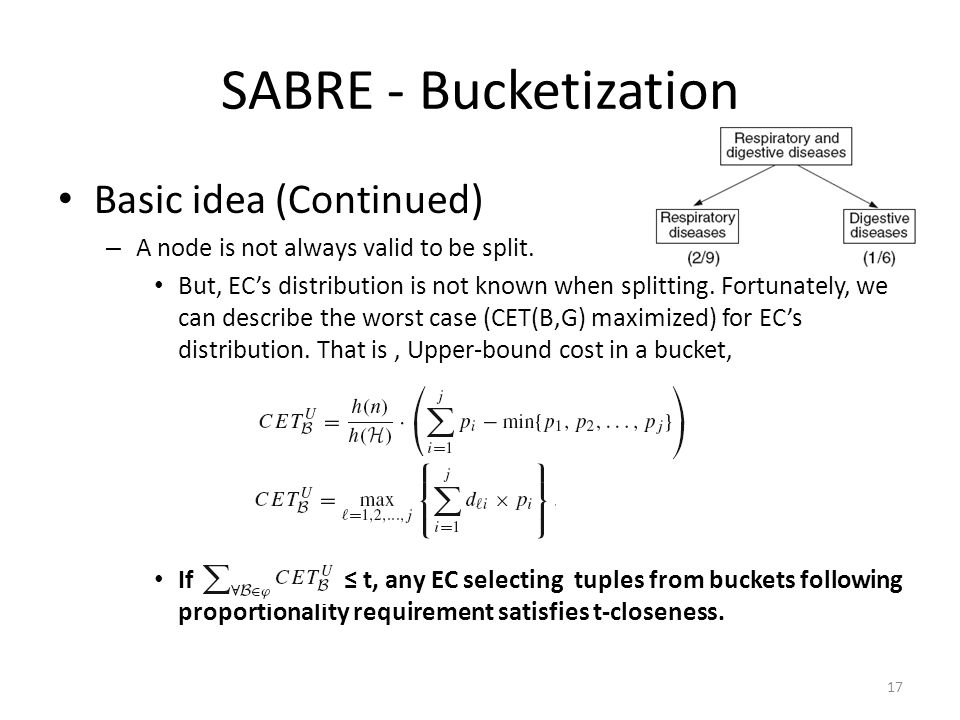 SABRE - Bucketization Basic idea (Continued) – A node is not always valid to be split. But, EC's distribution is not known when splitting. Fortunately