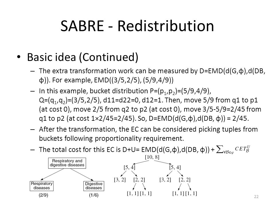 SABRE - Redistribution Basic idea (Continued) – The extra transformation work can be measured by D=EMD(d(G,φ),d(DB, φ)).