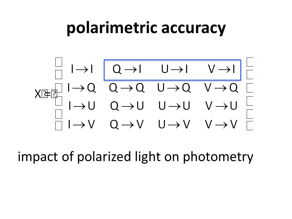 polarimetric accuracy impact of polarized light on photometry